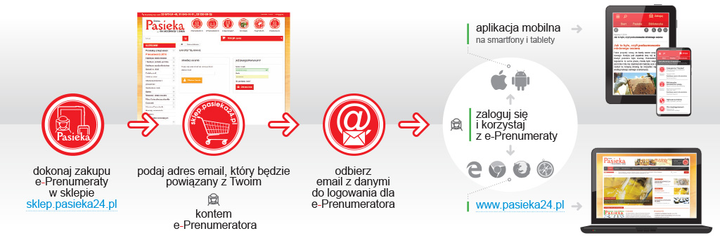 Zamów e-Prenumeratę